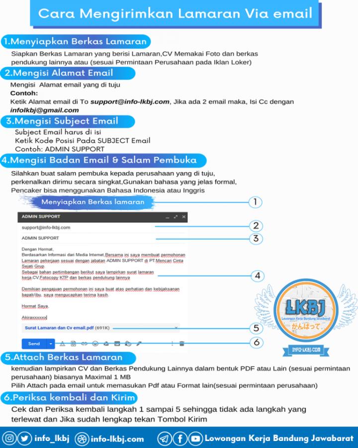bentuk pdf atau satu persatu file pdf